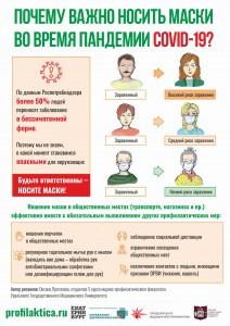 Listovka_korona_maski